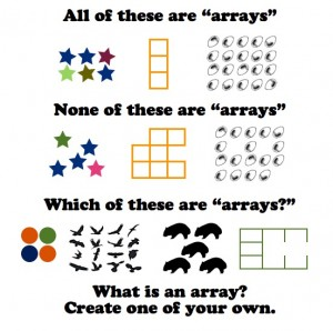 A concept card which shows diverse examples and non-examples of arrays.