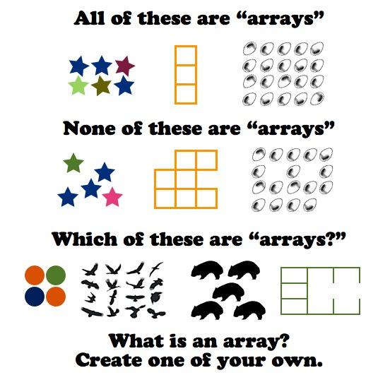 Miss Giraffe's Class: How to Teach Arrays   Array Math Landmark